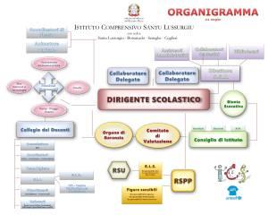 nuovo-organigramma-2019-20_corretto